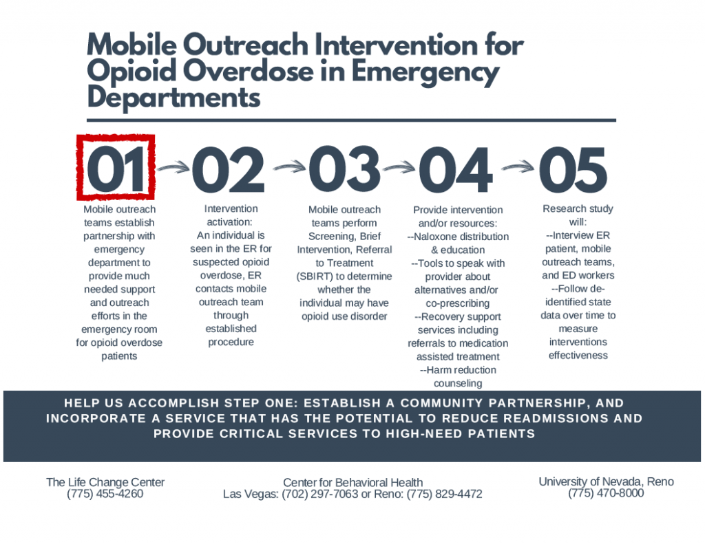 er mobile outreach package page 4